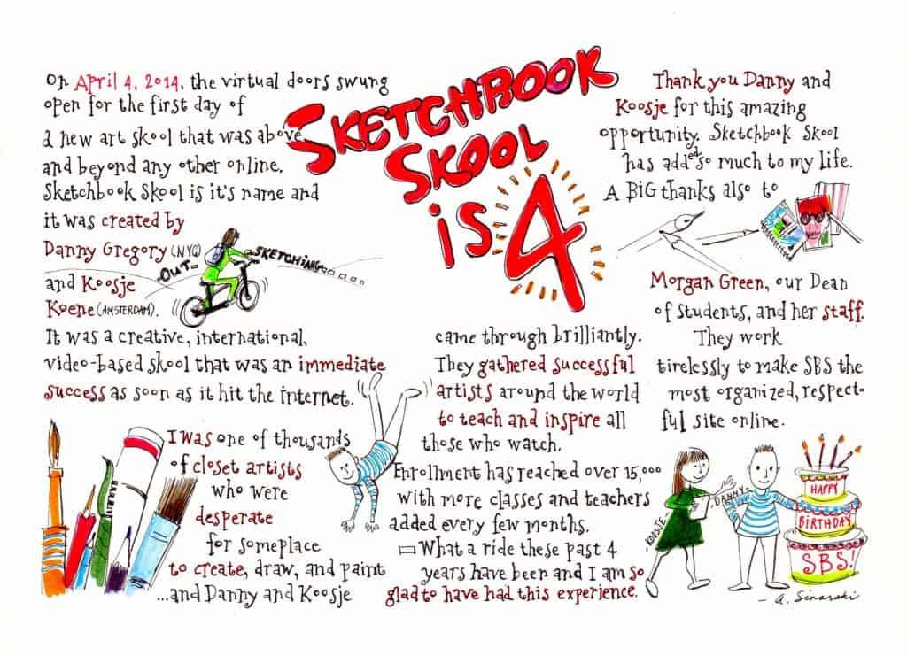 the history of sketchbook skool