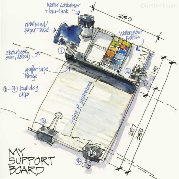 sketchbook support
