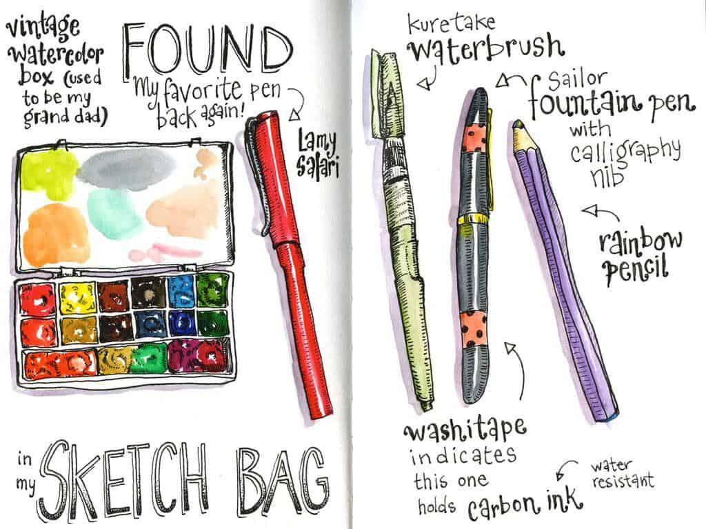 best art supplies from art faculty