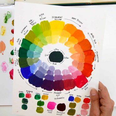 Gouache Color Theory